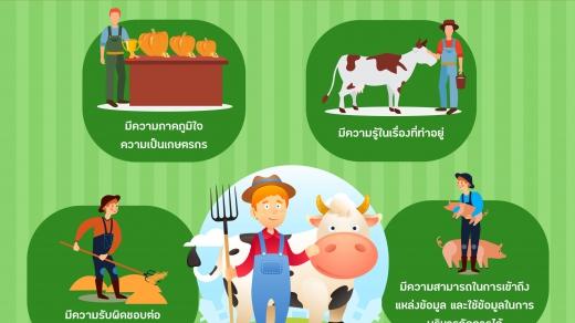6 ข้อต้องมี คุณสมบัติเกษตรกรรุ่นใหม่(Young Smart Farmer)