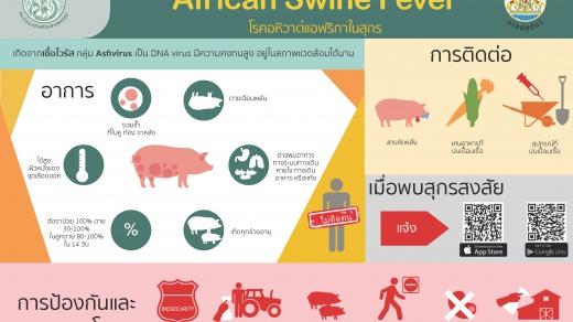 โรคอหิวาต์แอฟริกาในสุกร